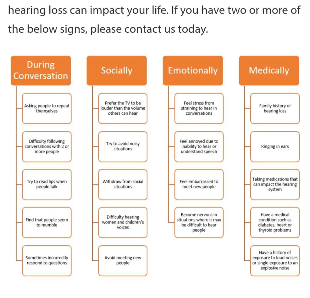 Hearing loss center near me